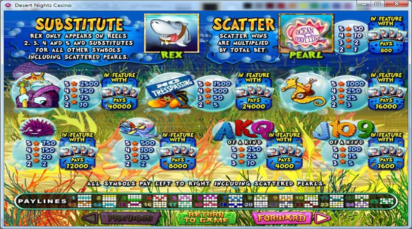 RTG Slot Game Ocean Oddities